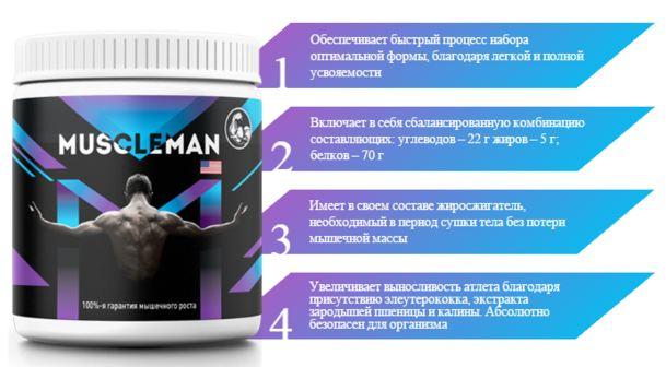 Полезные Свойства добавки Muscleman