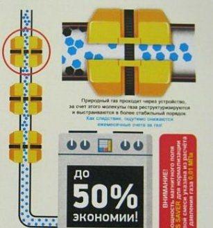 Экономитель Gas Saver подходит для применения в помещениях различного типа