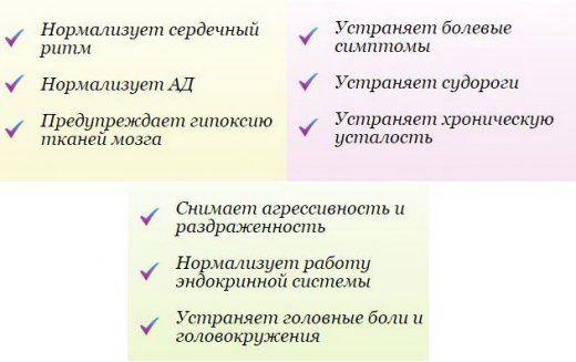 Состав препарата DreamZzz