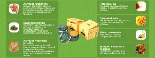Состав препарата «Здоров» от варикоза