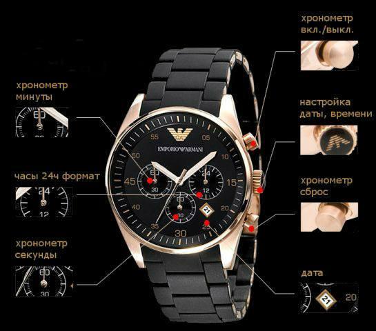 Характеристики часов Emporio Armani Sportivo