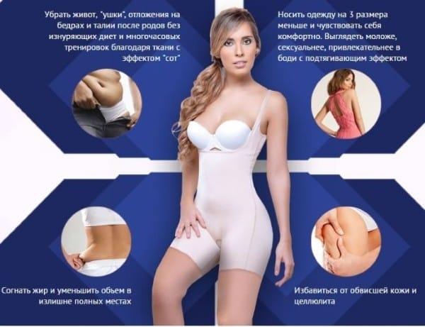Характеристики и достоинства корректирующего белья Body Slimmer (Боди Слиммер)