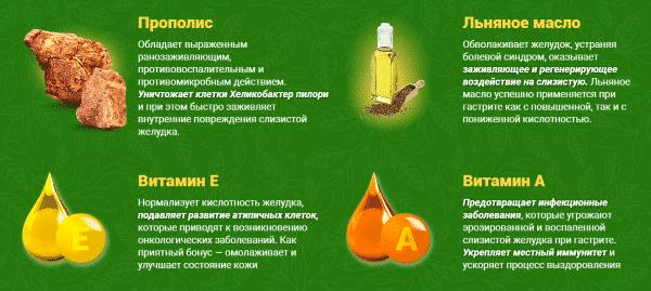 Эликсир от язвы и гастрита «Здоров» состав