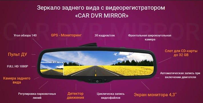 Car DVR Mirror - зеркало регистратор