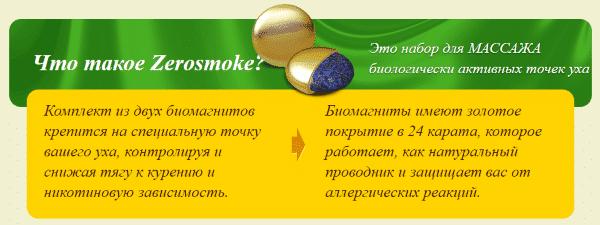 Метод ауриколутерапии с «Zerosmoke»