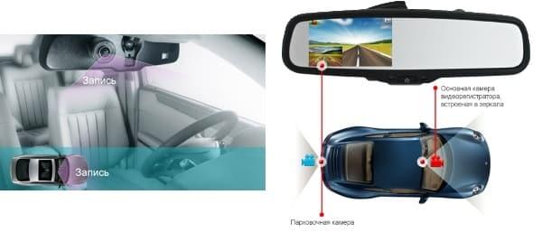 Что такое Car DVR Mirror
