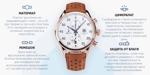 Описание часов Tag Heuer Space X