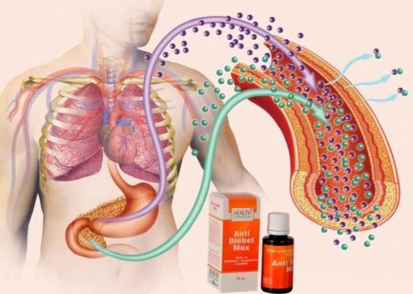 Преимущества Anti Diabet Max