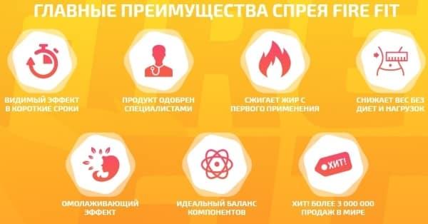 Как проявляет себя препарат «Fire Fit» в работе?