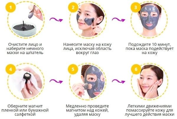 Magnetic Mask – способ применения