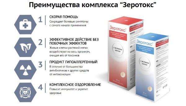 Преимущества средства для выведения токсинов «Зеротокс»