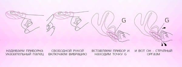 Как довести до струйного организма
