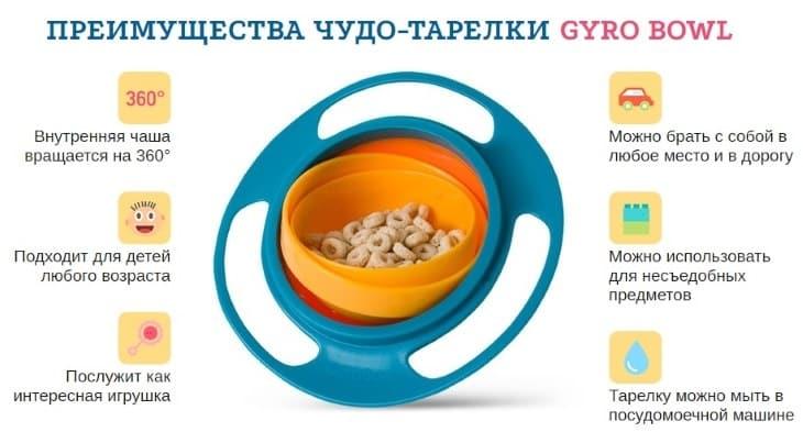 Преимущества чудо-тарелки Gyro Bowl