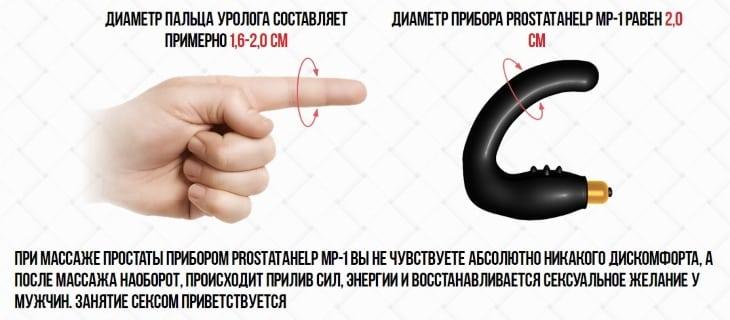 Технические характеристики Prostata help MP-1