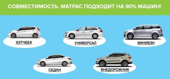 В каких машинах можно использовать надувной матрас
