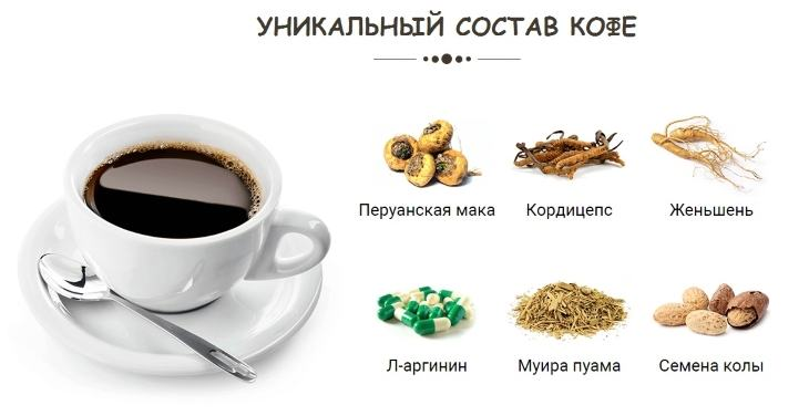 Уникальный состав кофе Как действует Sweet Meet