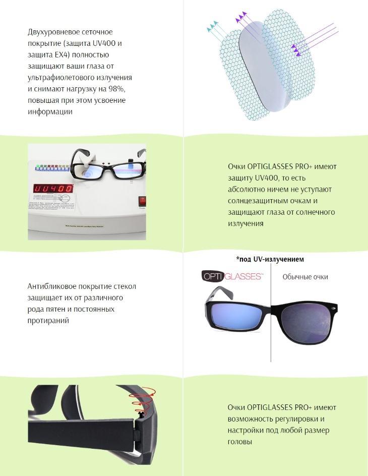 Технологии, примененные в очках OptiglassesPro+