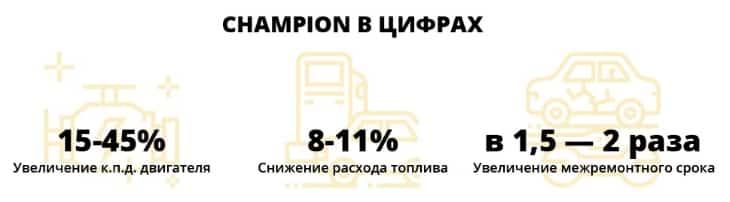 Присадка Championв цифрах