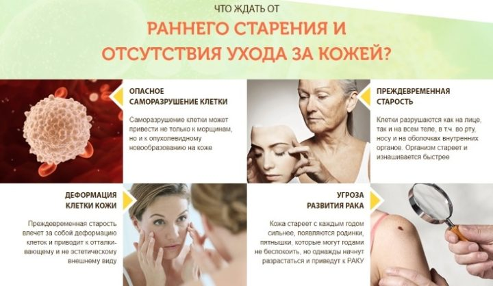 Последствия раннего старения кожи