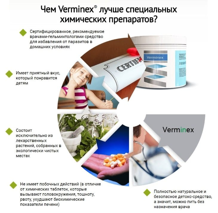 Чем Verminexлучше остальных специальных препаратов