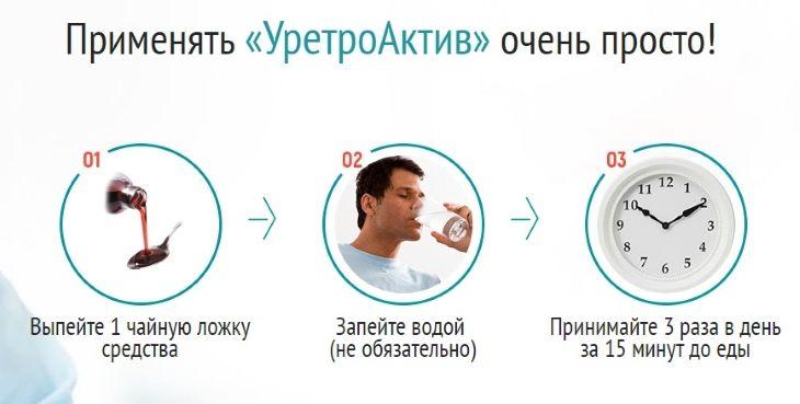 Инструкция по применению УретроАктива
