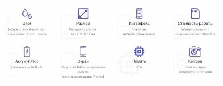 Технические характеристики устройства Iphone 8
