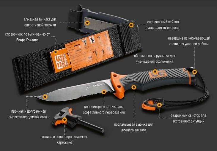 В чем секрет ножа GerberFixed BladeUltimate?