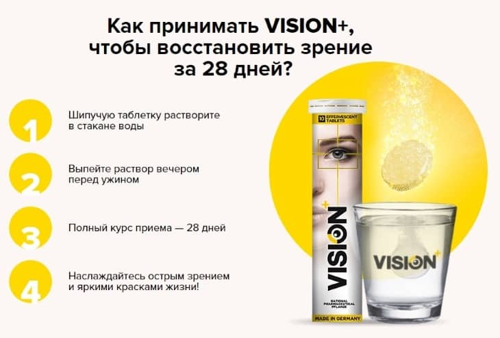 Как использовать VisionPlus?