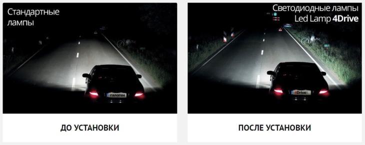 Сравните стандартные лампы и 4Drive
