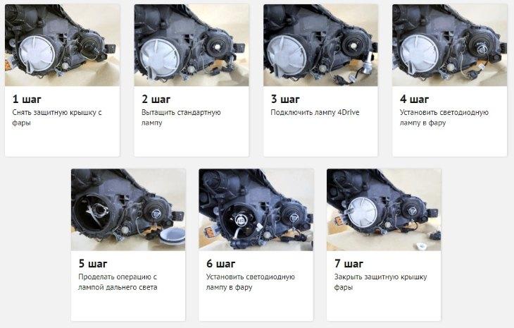 Как установить светодиодные лампы 4Driveв фары