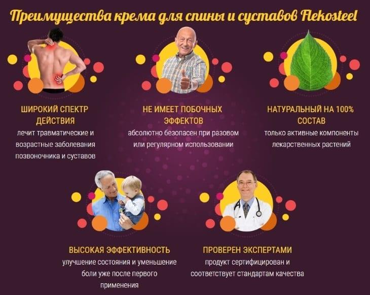 Преимущества крема для спины Flekosteel