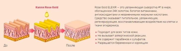 Farsali Rose Gold Elixir - Революционный успех в борьбе с морщинами