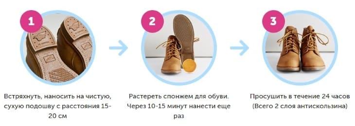 Способ применения SlipStop