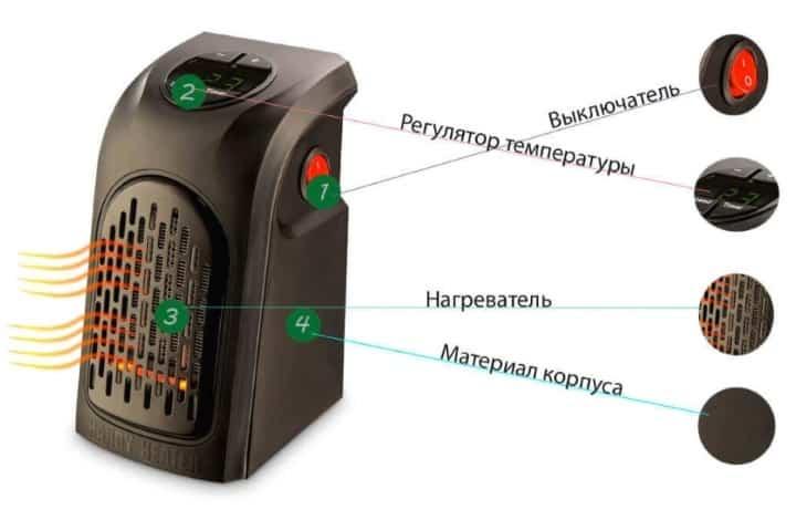 Из чего состоит Handy Heater