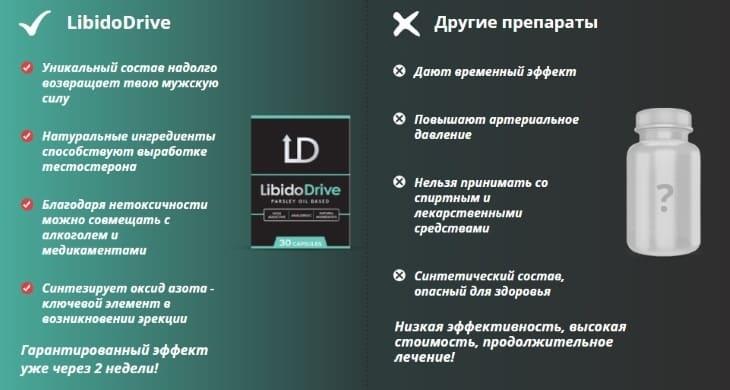 Сравнение средства Libido Drive с другими аналогами