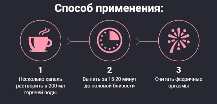 Способ применения возбудителя Распутница