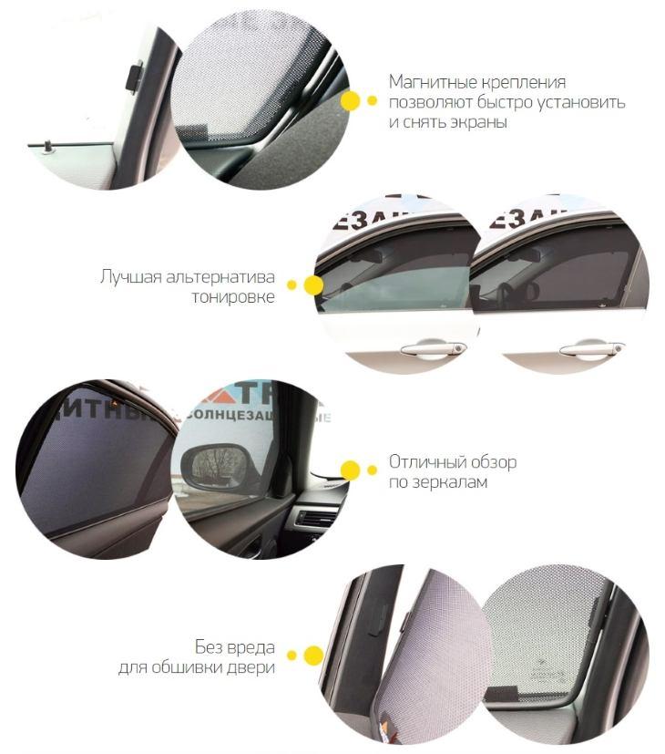 Отзывы на магнитные солнцезащитные экраны Трокот