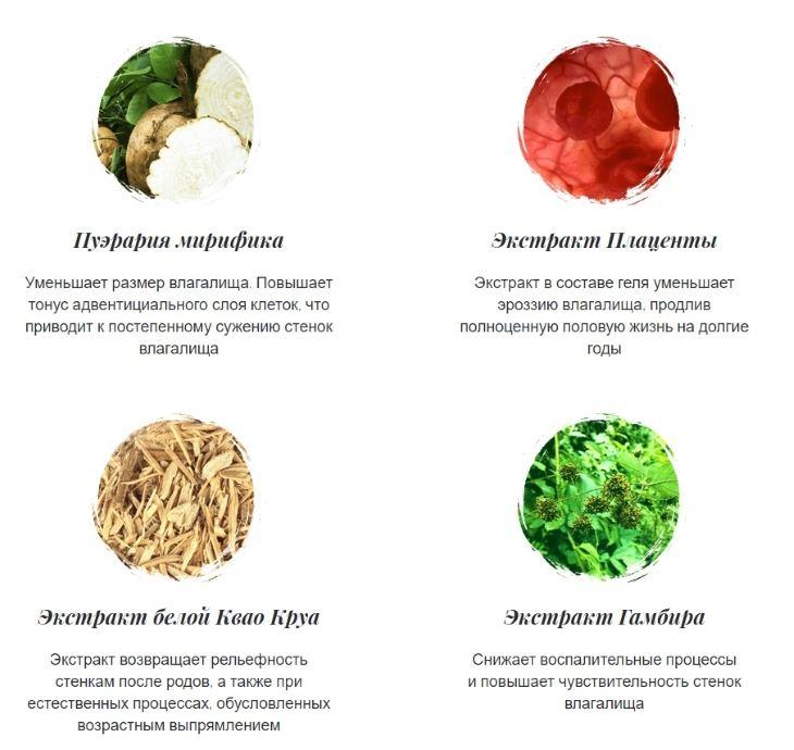 Натуральные компоненты VagiTonus