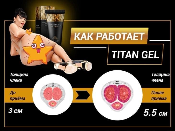 Как работает Titan Gel Gold