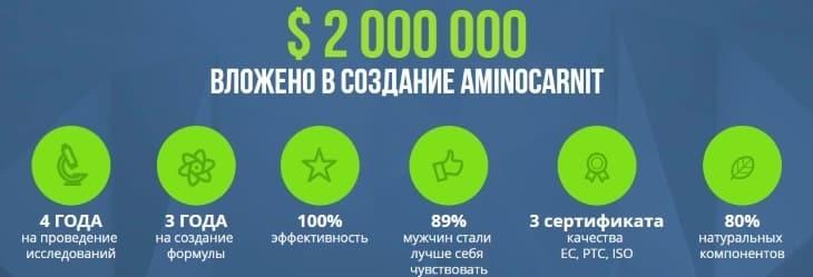 2000000$ вложено в Aminocarnit!