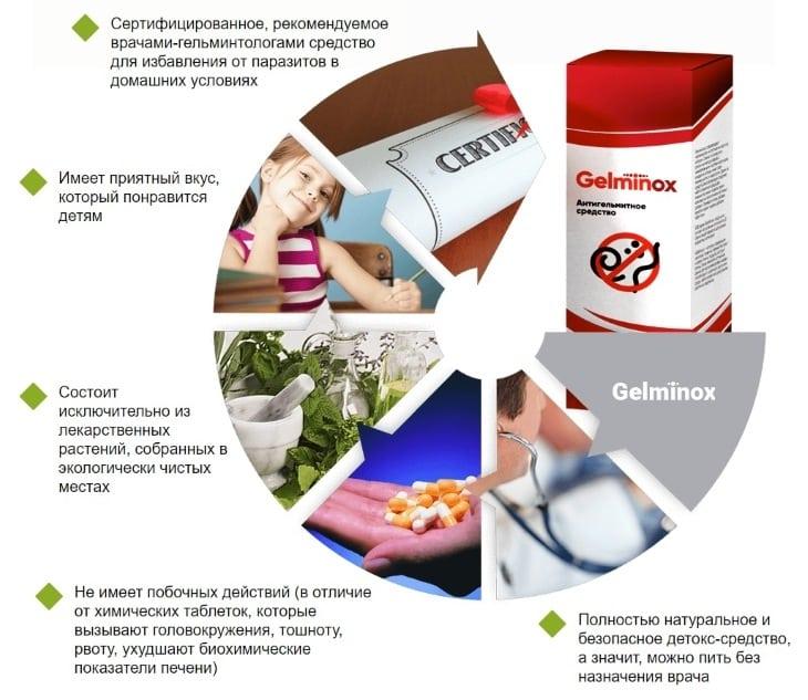 Чем Gelminox лучше специальных химических препаратов?