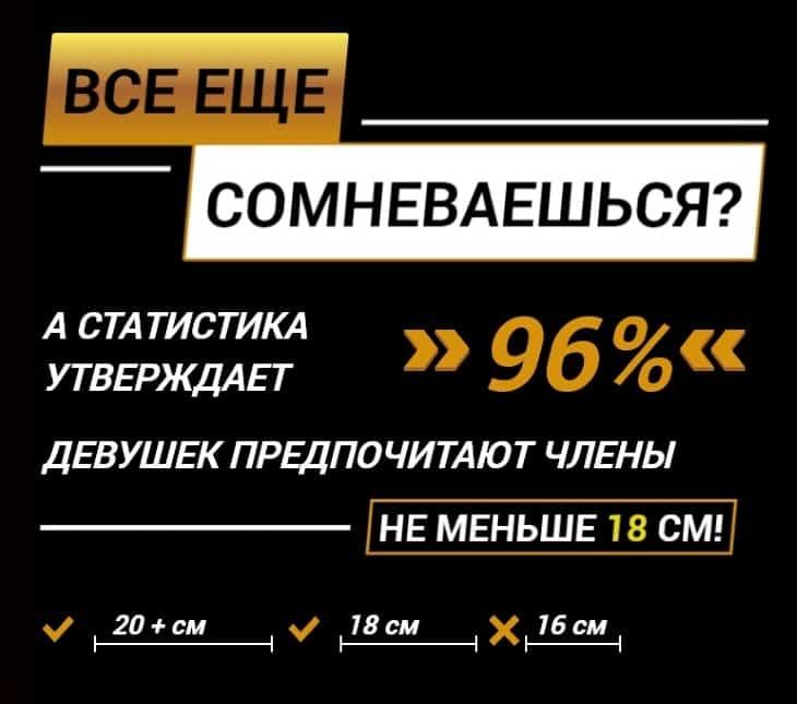 Статистика подтверждает эффективность Titan Gel Gold