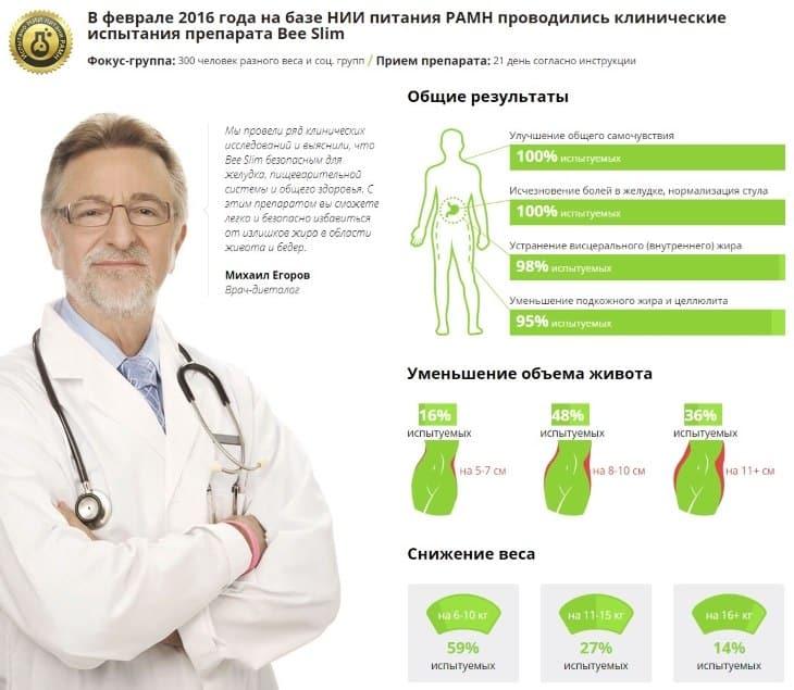 Результаты клинических исследований каплей для похудения Bee Slim