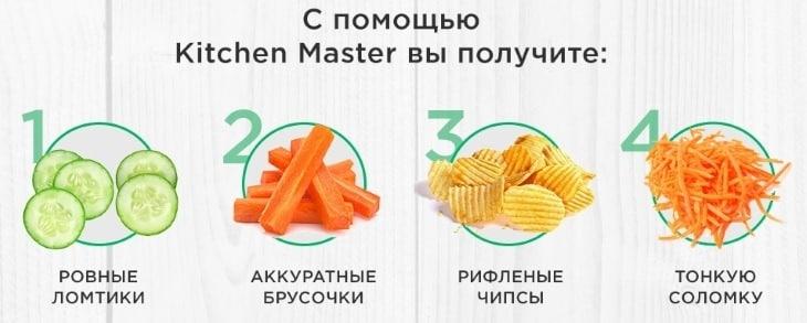 Как можно резать с помощью Kitchen Master?