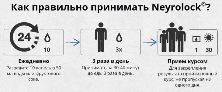 Как правильно принимать Neyrolock