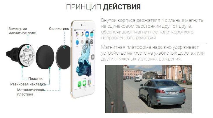 Принцип действия держателя для телефона Magnetic Air
