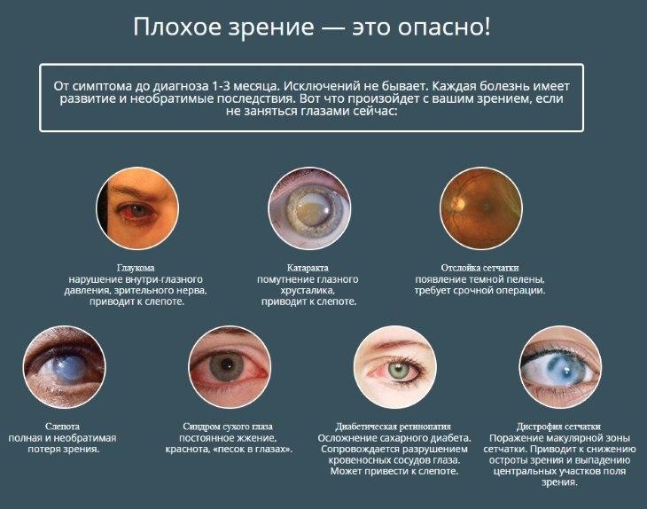 Плохое зрение — это опасно!