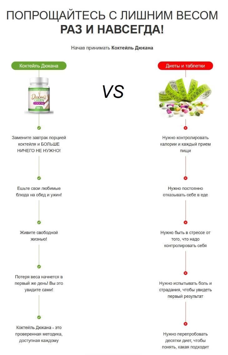 Сравнение коктейля Дюкана с диетами и таблетками
