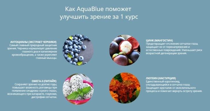 Состав препарата AquaBlue