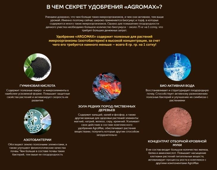 В чем секрет удобрения AgroMax